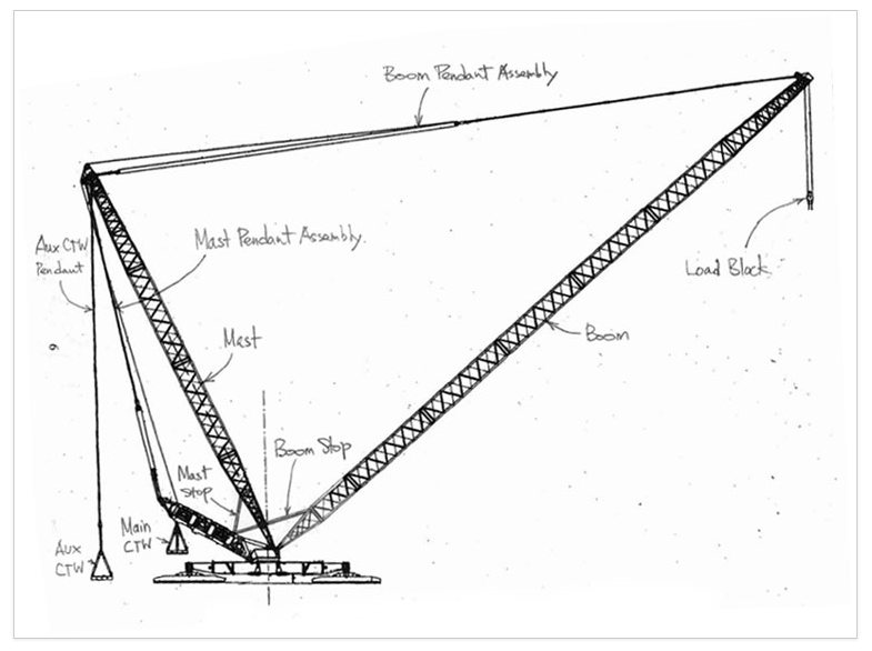 The Day The Earth Shook  Crane Collapse